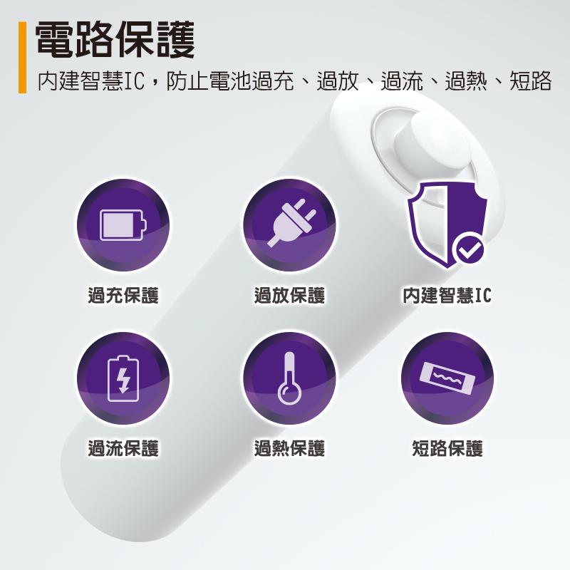 電路保護 - 內建智慧IC,防止電池過充、過放、過流、過熱、短路